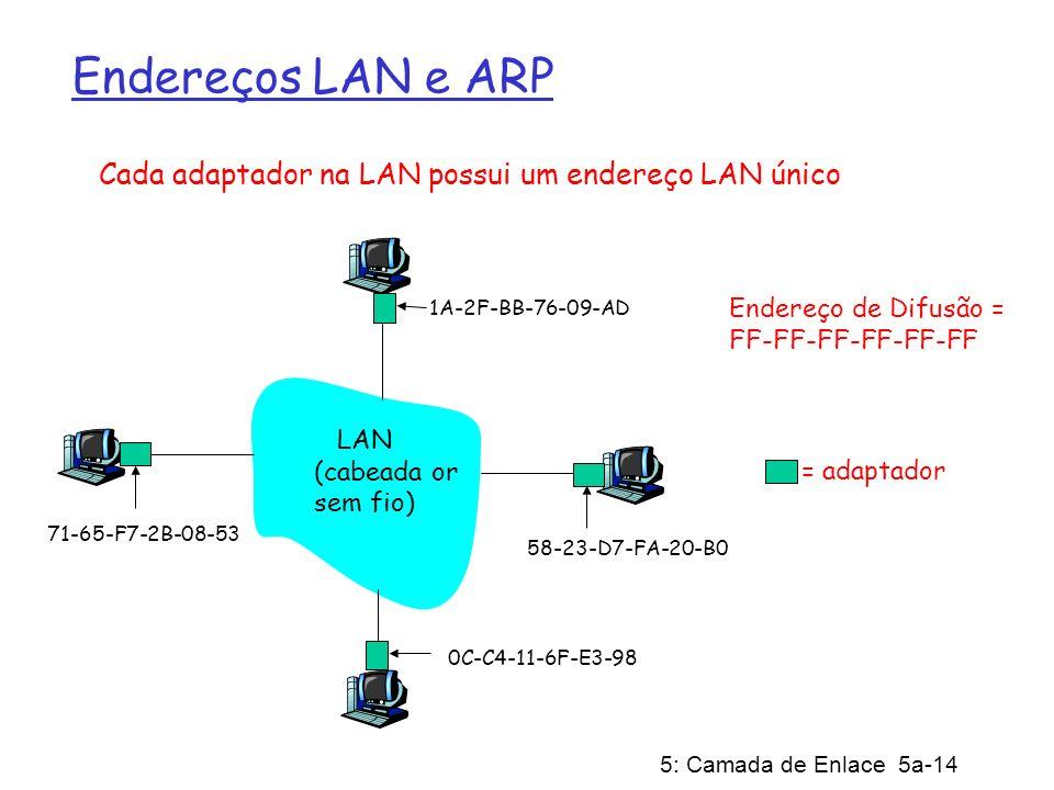 5: Camada de Enlace 5a-14 Endereços LAN e ARP Cada adaptador na LAN possui um endereço LAN único Endereço de Difusão = FF-FF-FF-FF-FF-FF = adaptador 1A-2F-BB-76-09-AD 58-23-D7-FA-20-B0 0C-C4-11-6F-E3-98 71-65-F7-2B-08-53 LAN (cabeada or sem fio)