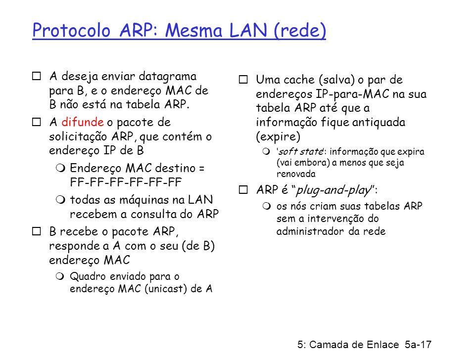 5: Camada de Enlace 5a-17 Protocolo ARP: Mesma LAN (rede) A deseja enviar datagrama para B, e o endereço MAC de B não está na tabela ARP.