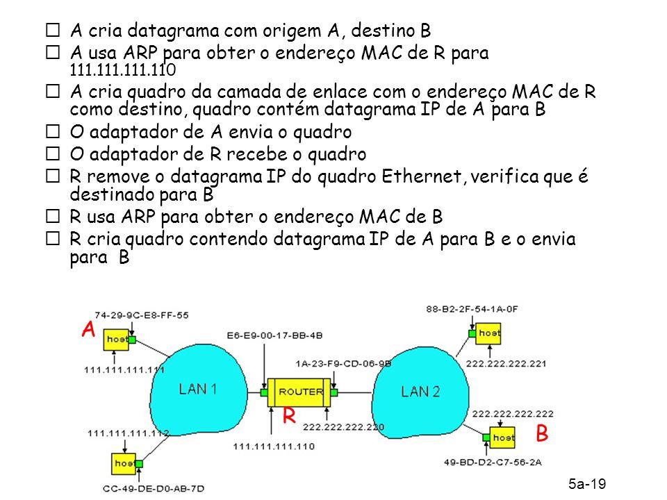 5: Camada de Enlace 5a-19 A cria datagrama com origem A, destino B A usa ARP para obter o endereço MAC de R para 111.111.111.110 A cria quadro da camada de enlace com o endereço MAC de R como destino, quadro contém datagrama IP de A para B O adaptador de A envia o quadro O adaptador de R recebe o quadro R remove o datagrama IP do quadro Ethernet, verifica que é destinado para B R usa ARP para obter o endereço MAC de B R cria quadro contendo datagrama IP de A para B e o envia para B A R B