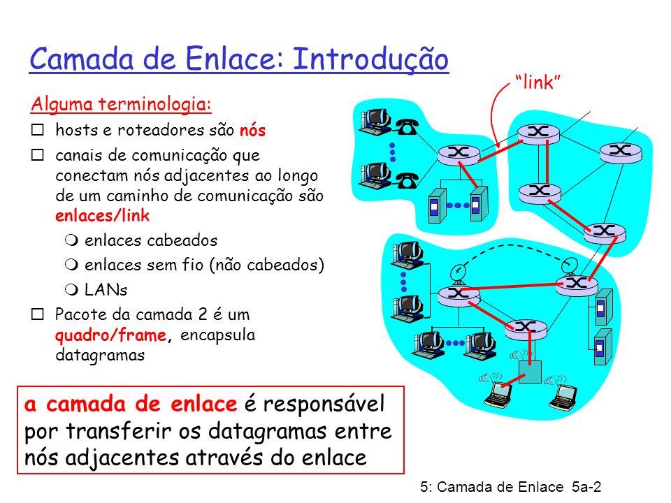 5: Camada de Enlace 5a-2 Camada de Enlace: Introdução Alguma terminologia: hosts e roteadores são nós canais de comunicação que conectam nós adjacentes ao longo de um caminho de comunicação são enlaces/link enlaces cabeados enlaces sem fio (não cabeados) LANs Pacote da camada 2 é um quadro/frame, encapsula datagramas link a camada de enlace é responsável por transferir os datagramas entre nós adjacentes através do enlace