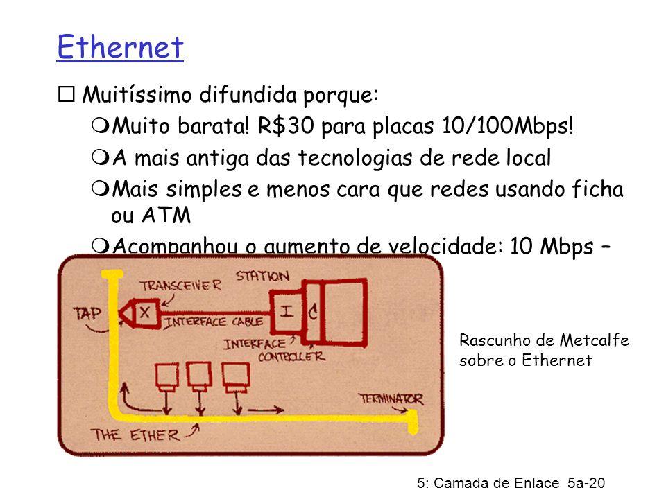 5: Camada de Enlace 5a-20 Ethernet Muitíssimo difundida porque: Muito barata.