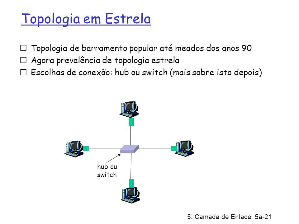 5: Camada de Enlace 5a-21 Topologia em Estrela Topologia de barramento popular até meados dos anos 90 Agora prevalência de topologia estrela Escolhas de conexão: hub ou switch (mais sobre isto depois) hub ou switch