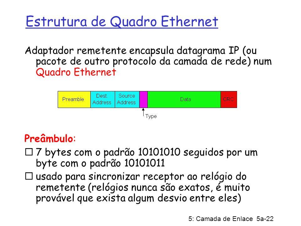 5: Camada de Enlace 5a-22 Estrutura de Quadro Ethernet Adaptador remetente encapsula datagrama IP (ou pacote de outro protocolo da camada de rede) num Quadro Ethernet Preâmbulo: 7 bytes com o padrão 10101010 seguidos por um byte com o padrão 10101011 usado para sincronizar receptor ao relógio do remetente (relógios nunca são exatos, é muito provável que exista algum desvio entre eles)