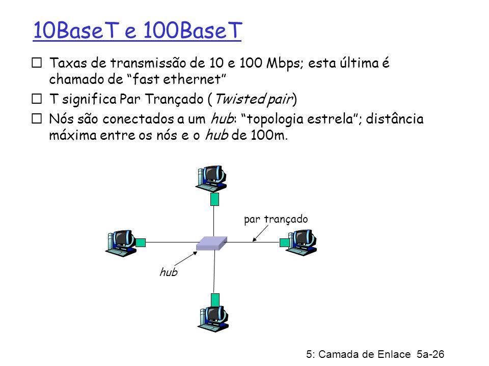 5: Camada de Enlace 5a-26 10BaseT e 100BaseT Taxas de transmissão de 10 e 100 Mbps; esta última é chamado de fast ethernet T significa Par Trançado (Twisted pair) Nós são conectados a um hub: topologia estrela; distância máxima entre os nós e o hub de 100m.