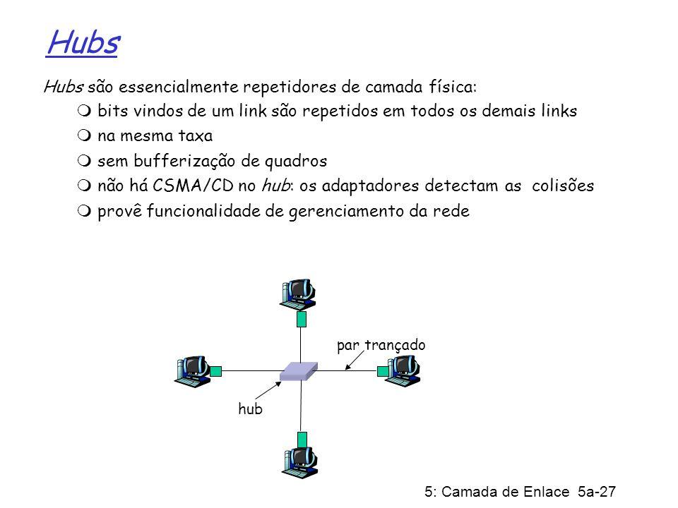 5: Camada de Enlace 5a-27 Hubs Hubs são essencialmente repetidores de camada física: bits vindos de um link são repetidos em todos os demais links na mesma taxa sem bufferização de quadros não há CSMA/CD no hub: os adaptadores detectam as colisões provê funcionalidade de gerenciamento da rede par trançado hub