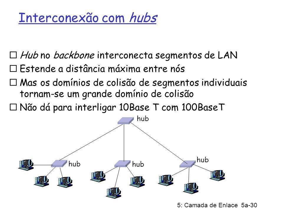 5: Camada de Enlace 5a-30 Interconexão com hubs Hub no backbone interconecta segmentos de LAN Estende a distância máxima entre nós Mas os domínios de colisão de segmentos individuais tornam-se um grande domínio de colisão Não dá para interligar 10Base T com 100BaseT hub