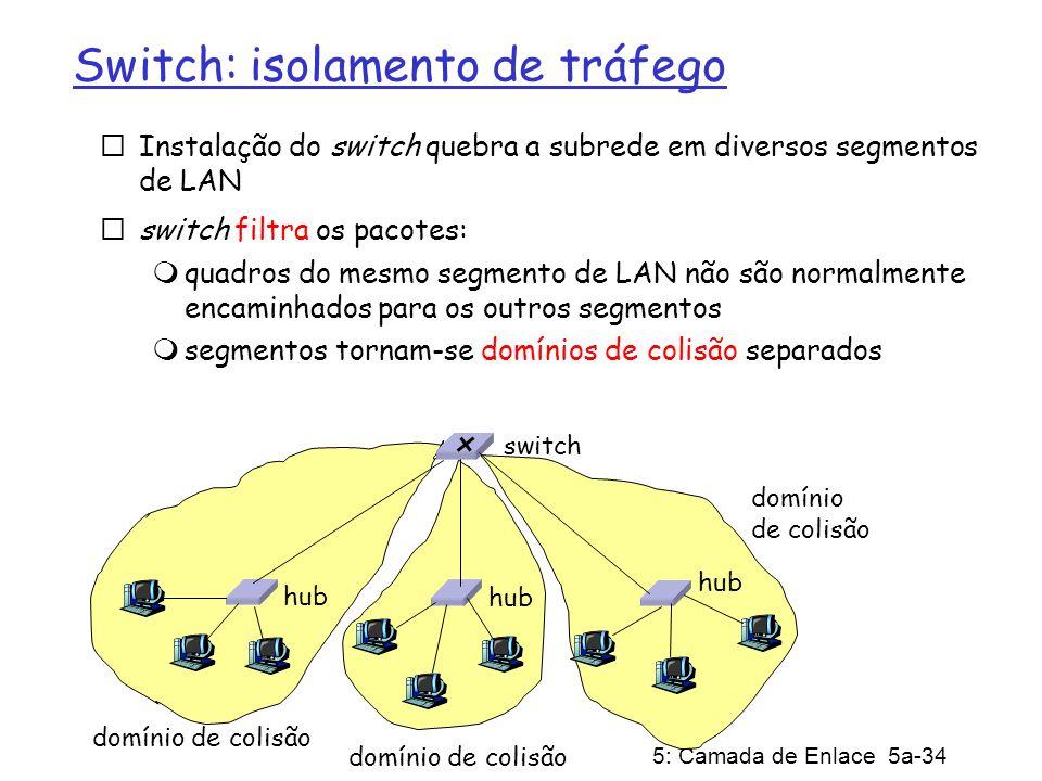 5: Camada de Enlace 5a-34 Switch: isolamento de tráfego Instalação do switch quebra a subrede em diversos segmentos de LAN switch filtra os pacotes: quadros do mesmo segmento de LAN não são normalmente encaminhados para os outros segmentos segmentos tornam-se domínios de colisão separados hub switch domínio de colisão