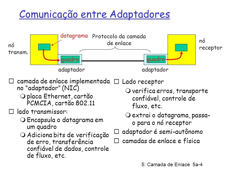 5: Camada de Enlace 5a-4 Comunicação entre Adaptadores camada de enlace implementada no adaptador (NIC) placa Ethernet, cartão PCMCIA, cartão 802.11 lado transmissor: Encapsula o datagrama em um quadro Adiciona bits de verificação de erro, transferência confiável de dados, controle de fluxo, etc.