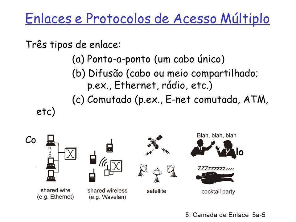 5: Camada de Enlace 5a-5 Enlaces e Protocolos de Acesso Múltiplo Três tipos de enlace: (a) Ponto-a-ponto (um cabo único) (b) Difusão (cabo ou meio compartilhado; p.ex., Ethernet, rádio, etc.) (c) Comutado (p.ex., E-net comutada, ATM, etc) Começamos com enlaces com Difusão.