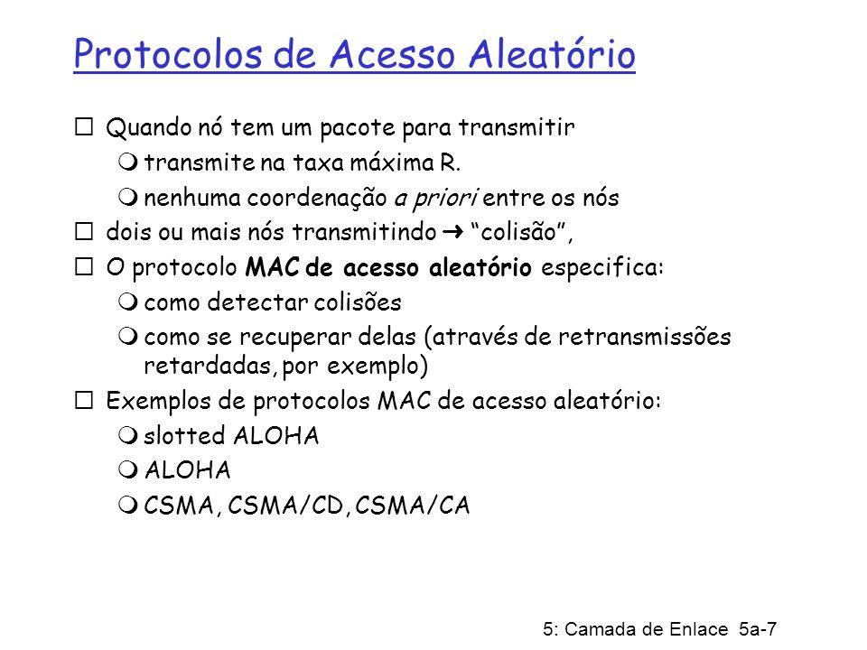 5: Camada de Enlace 5a-7 Protocolos de Acesso Aleatório Quando nó tem um pacote para transmitir transmite na taxa máxima R.