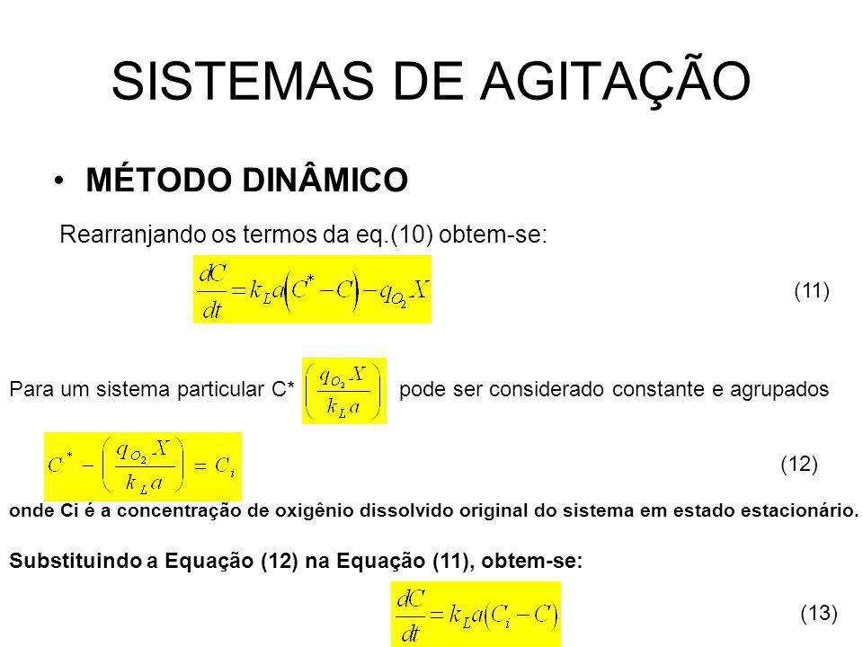 SISTEMAS DE AGITAÇÃO MÉTODO DINÂMICO (13) Rearranjando os termos da eq.(10) obtem-se: (11) Para um sistema particular C*pode ser considerado constante e agrupados (12) onde Ci é a concentração de oxigênio dissolvido original do sistema em estado estacionário.