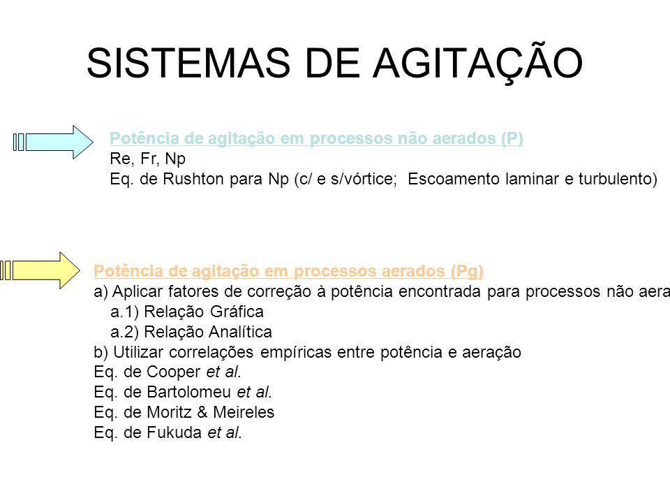 SISTEMAS DE AGITAÇÃO Potência de agitação em processos não aerados (P) Re, Fr, Np Eq.
