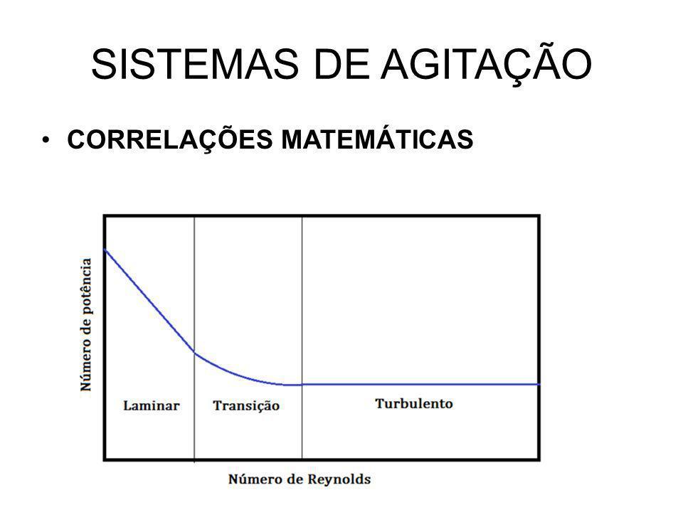 SISTEMAS DE AGITAÇÃO CORRELAÇÕES MATEMÁTICAS