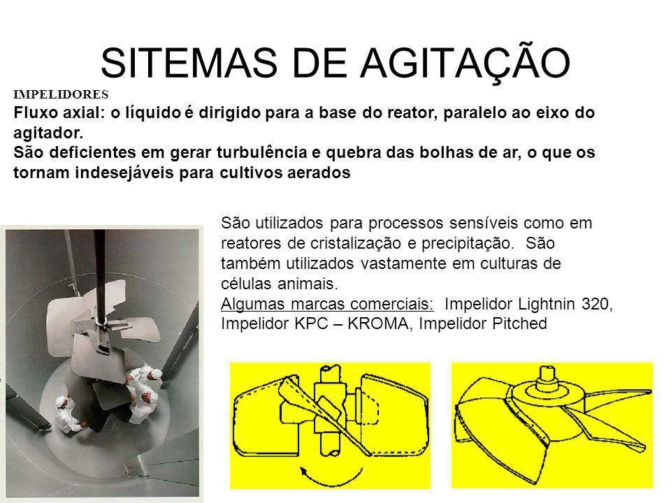 SITEMAS DE AGITAÇÃO IMPELIDORES Fluxo axial: o líquido é dirigido para a base do reator, paralelo ao eixo do agitador.