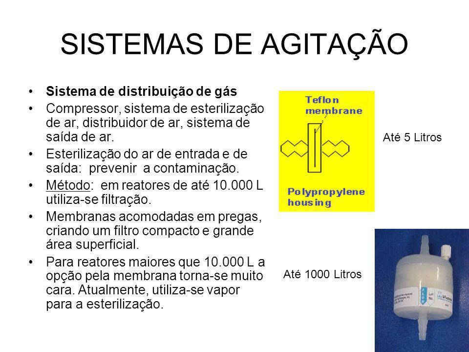 SISTEMAS DE AGITAÇÃO Sistema de distribuição de gás Compressor, sistema de esterilização de ar, distribuidor de ar, sistema de saída de ar.