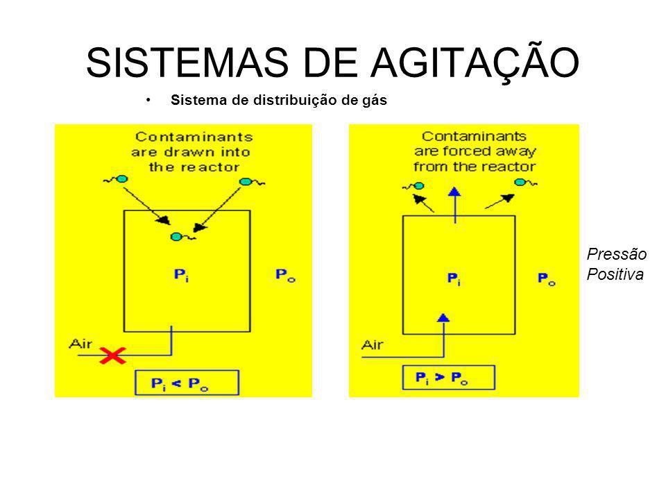 SISTEMAS DE AGITAÇÃO Sistema de distribuição de gás Pressão Positiva