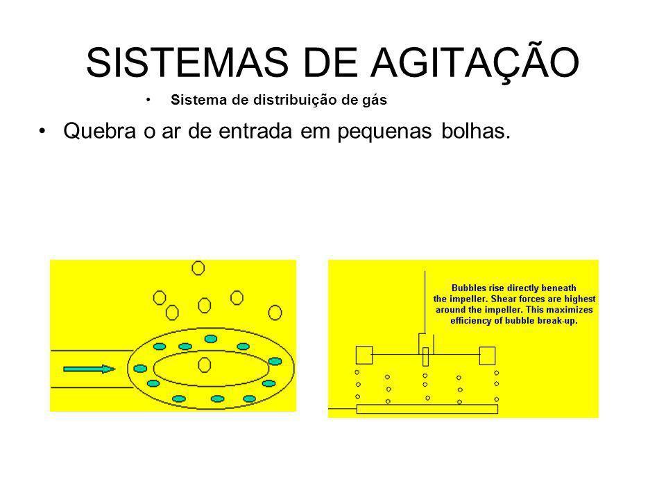 SISTEMAS DE AGITAÇÃO Sistema de distribuição de gás Quebra o ar de entrada em pequenas bolhas.