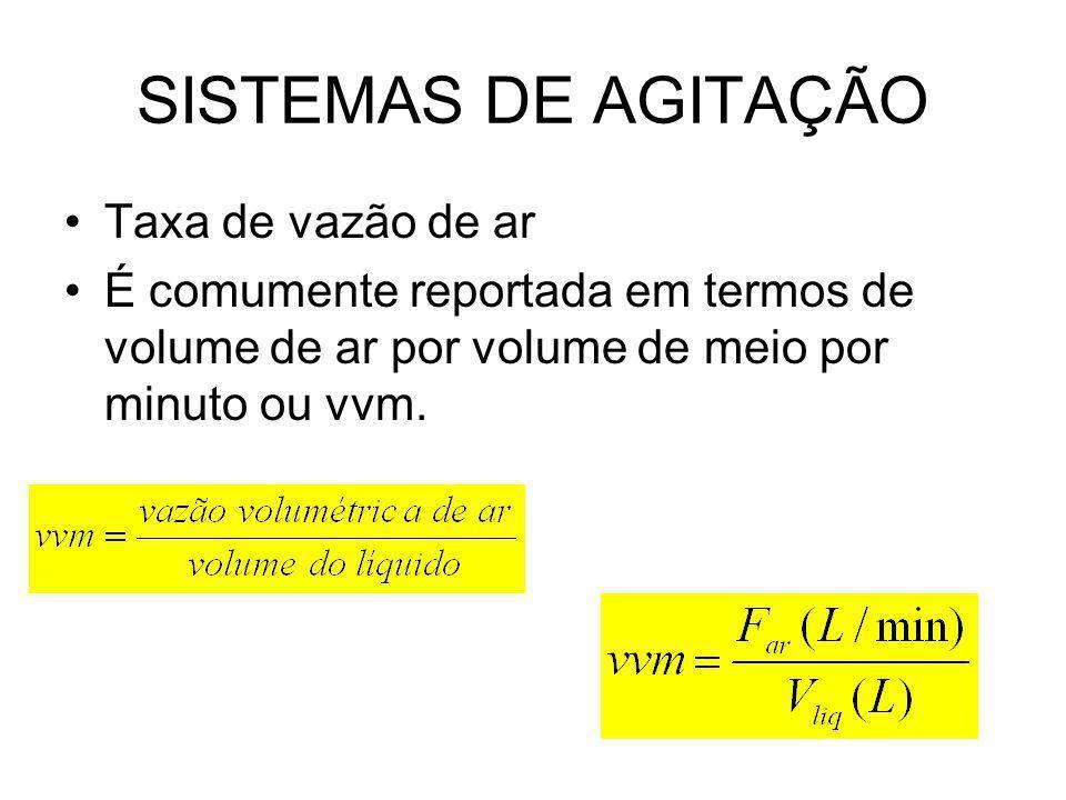 SISTEMAS DE AGITAÇÃO Taxa de vazão de ar É comumente reportada em termos de volume de ar por volume de meio por minuto ou vvm.