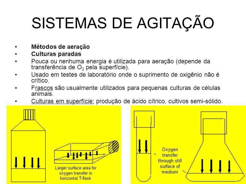 SISTEMAS DE AGITAÇÃO Métodos de aeração Culturas paradas Pouca ou nenhuma energia é utilizada para aeração (depende da transferência de O 2 pela superfície).