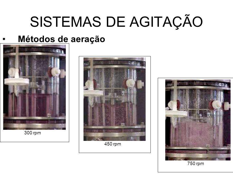 SISTEMAS DE AGITAÇÃO Métodos de aeração 300 rpm 450 rpm 750 rpm