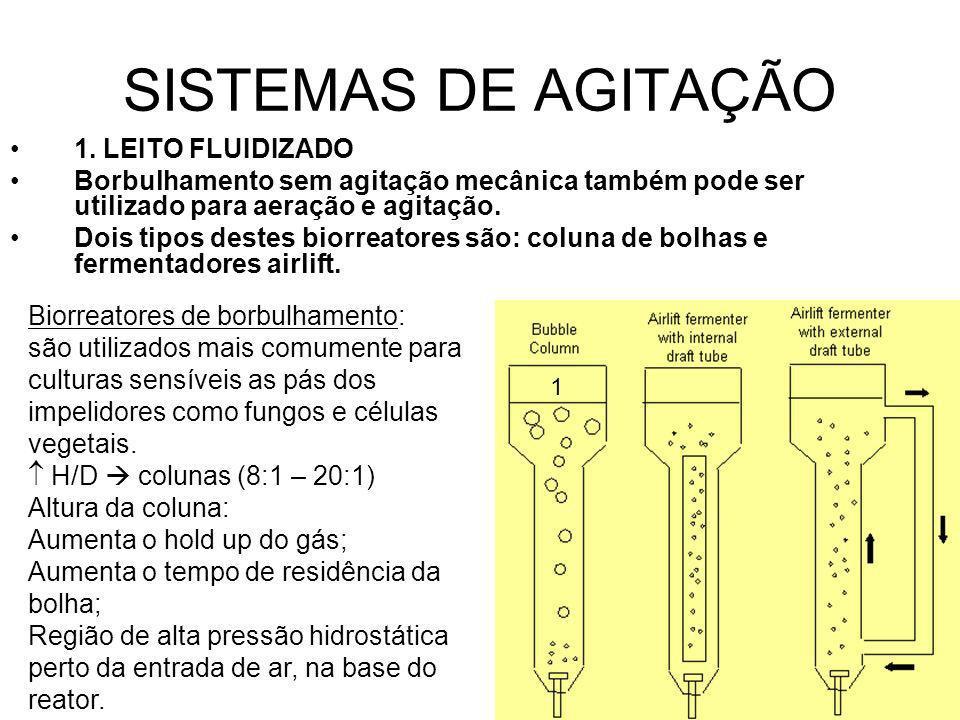 SISTEMAS DE AGITAÇÃO 1.