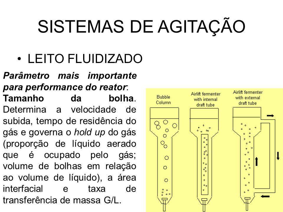 LEITO FLUIDIZADO SISTEMAS DE AGITAÇÃO Parâmetro mais importante para performance do reator: Tamanho da bolha.