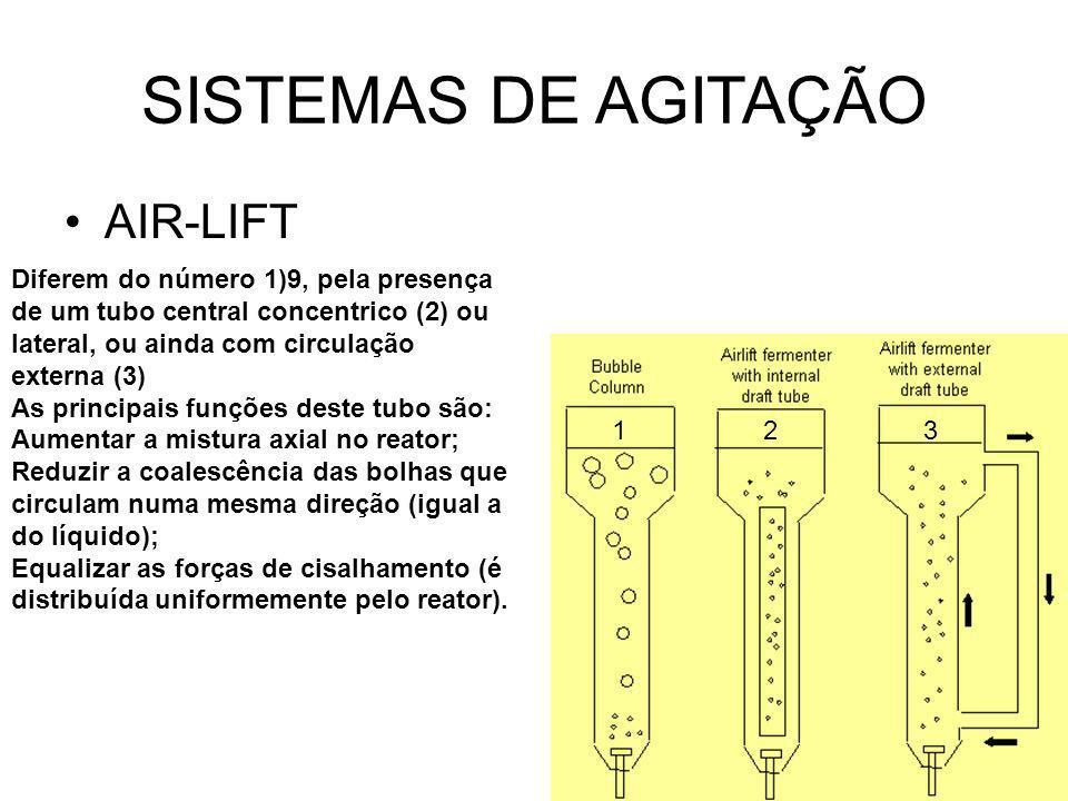AIR-LIFT SISTEMAS DE AGITAÇÃO Diferem do número 1)9, pela presença de um tubo central concentrico (2) ou lateral, ou ainda com circulação externa (3) As principais funções deste tubo são: Aumentar a mistura axial no reator; Reduzir a coalescência das bolhas que circulam numa mesma direção (igual a do líquido); Equalizar as forças de cisalhamento (é distribuída uniformemente pelo reator).