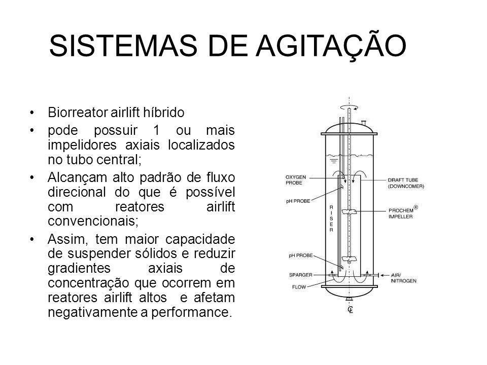SISTEMAS DE AGITAÇÃO Biorreator airlift híbrido pode possuir 1 ou mais impelidores axiais localizados no tubo central; Alcançam alto padrão de fluxo direcional do que é possível com reatores airlift convencionais; Assim, tem maior capacidade de suspender sólidos e reduzir gradientes axiais de concentração que ocorrem em reatores airlift altos e afetam negativamente a performance.
