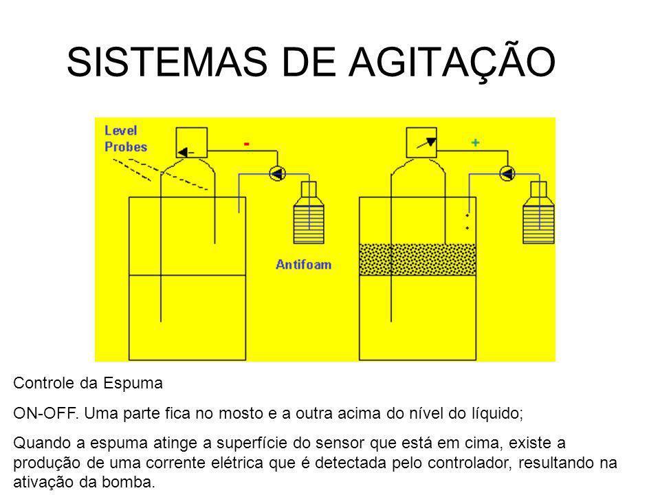 SISTEMAS DE AGITAÇÃO Controle da Espuma ON-OFF.
