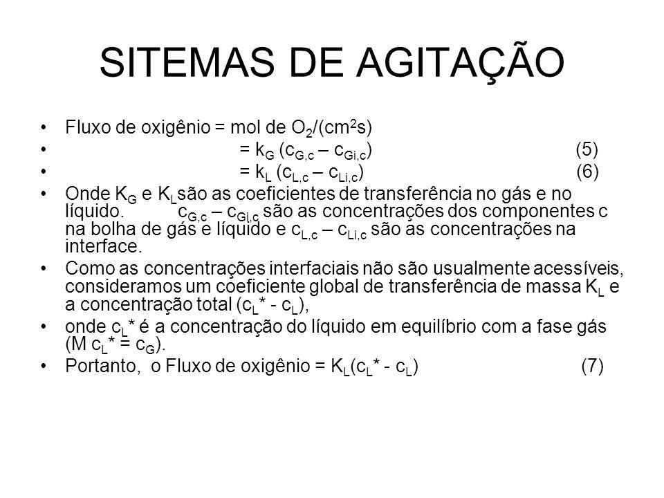 SITEMAS DE AGITAÇÃO Fluxo de oxigênio = mol de O 2 /(cm 2 s) = k G (c G,c – c Gi,c ) (5) = k L (c L,c – c Li,c ) (6) Onde K G e K L são as coeficientes de transferência no gás e no líquido.