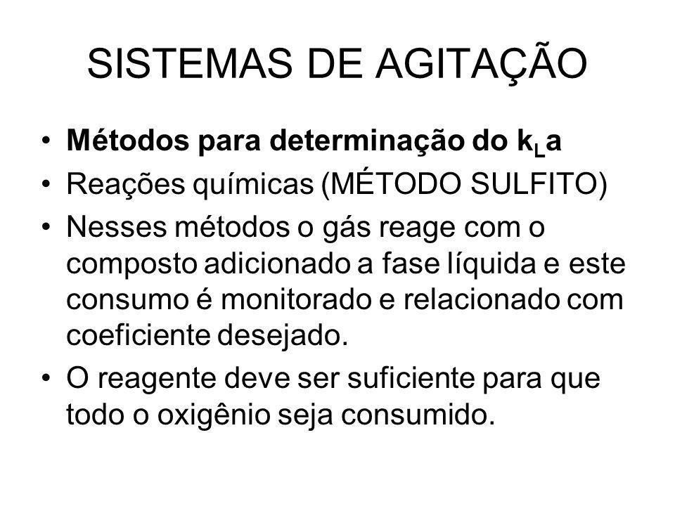 SISTEMAS DE AGITAÇÃO Métodos para determinação do k L a Reações químicas (MÉTODO SULFITO) Nesses métodos o gás reage com o composto adicionado a fase líquida e este consumo é monitorado e relacionado com coeficiente desejado.