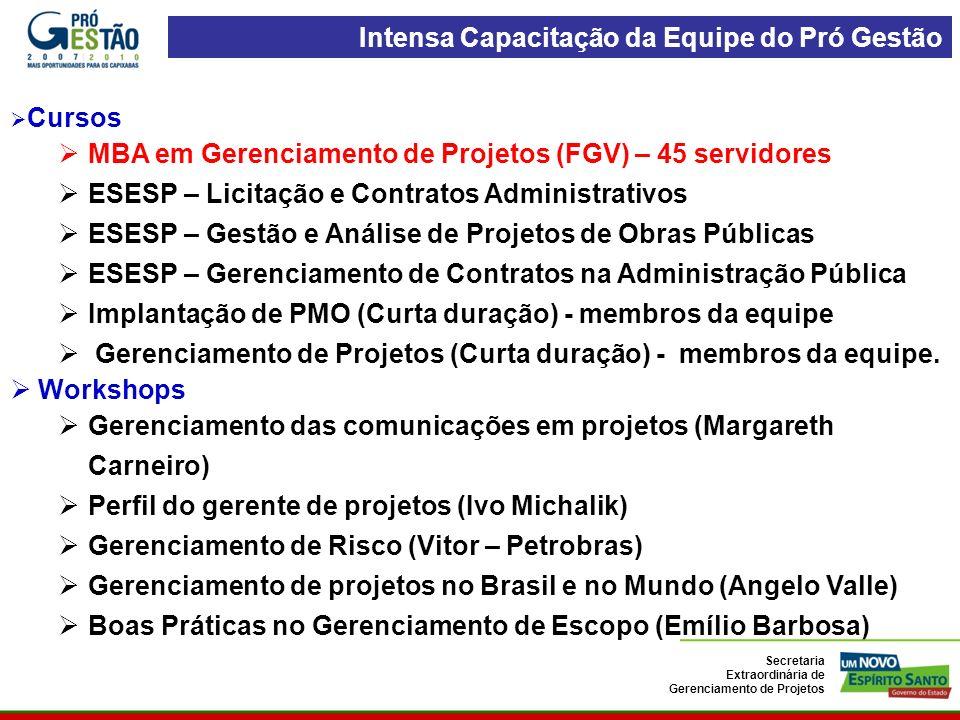 Cursos MBA em Gerenciamento de Projetos (FGV) – 45 servidores ESESP – Licitação e Contratos Administrativos ESESP – Gestão e Análise de Projetos de Obras Públicas ESESP – Gerenciamento de Contratos na Administração Pública Implantação de PMO (Curta duração) - membros da equipe Gerenciamento de Projetos (Curta duração) - membros da equipe.