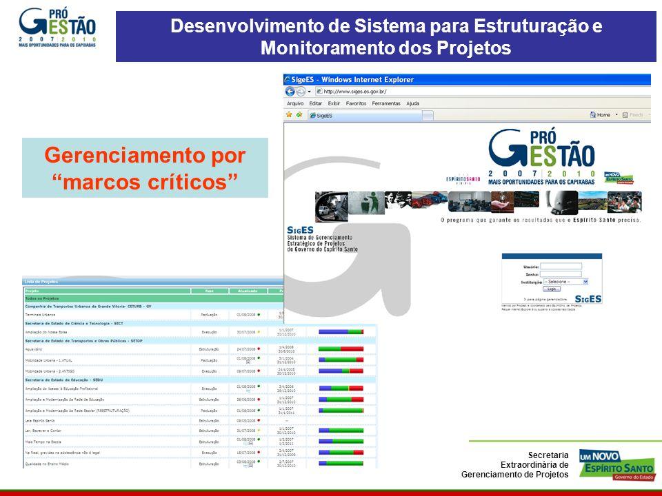 Gerenciamento por marcos críticos Desenvolvimento de Sistema para Estruturação e Monitoramento dos Projetos Secretaria Extraordinária de Gerenciamento de Projetos