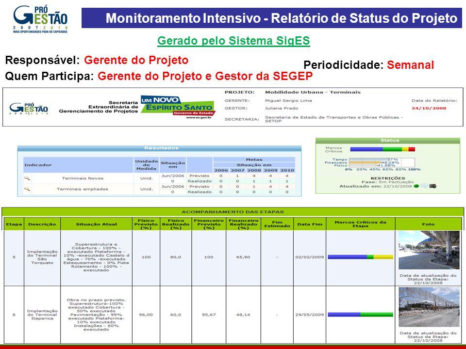Periodicidade: Semanal Responsável: Gerente do Projeto Quem Participa: Gerente do Projeto e Gestor da SEGEP Monitoramento Intensivo - Relatório de Status do Projeto Gerado pelo Sistema SigES