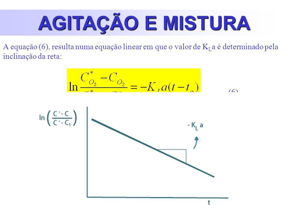 AGITAÇÃO E MISTURA A equação (6), resulta numa equação linear em que o valor de K L a é determinado pela inclinação da reta: (6)