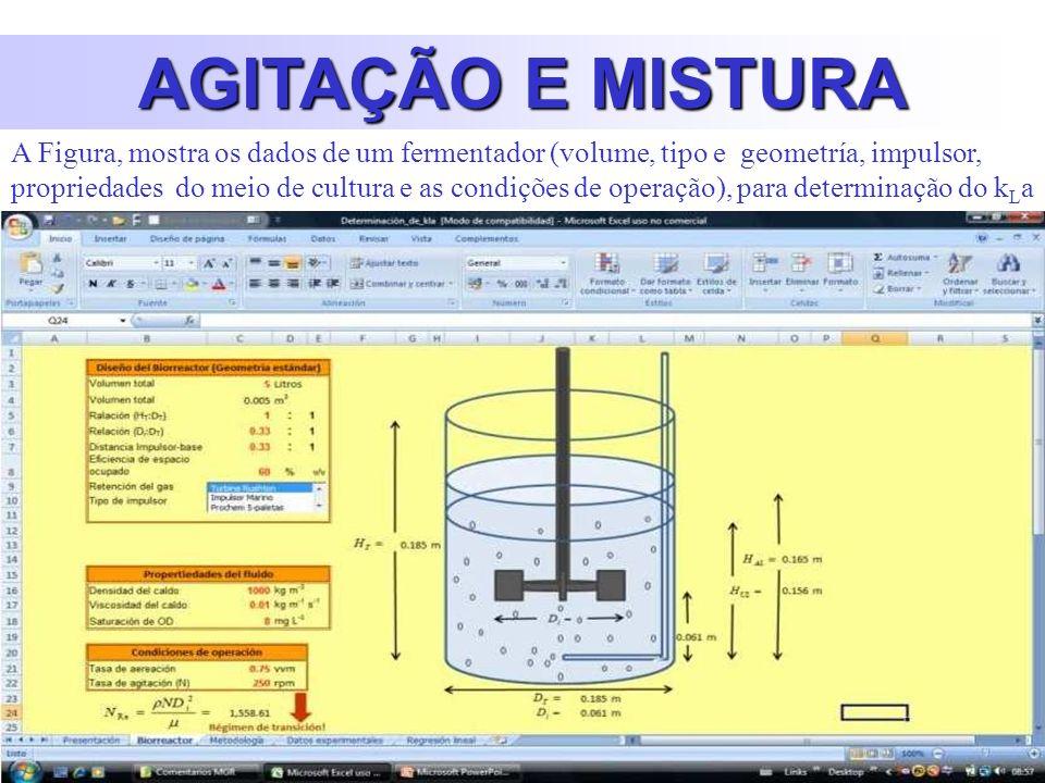 AGITAÇÃO E MISTURA A Figura, mostra os dados de um fermentador (volume, tipo e geometría, impulsor, propriedades do meio de cultura e as condições de operação), para determinação do k L a