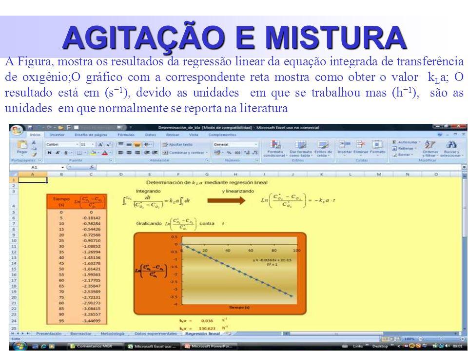 AGITAÇÃO E MISTURA A Figura, mostra os resultados da regressão linear da equação integrada de transferência de oxıgênio;O gráfico com a correspondente reta mostra como obter o valor k L a; O resultado está em (s 1 ), devido as unidades em que se trabalhou mas (h 1 ), são as unidades em que normalmente se reporta na literatura