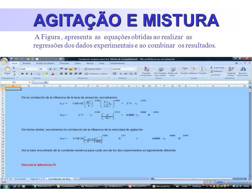AGITAÇÃO E MISTURA A Figura, apresenta as equações obtidas ao realizar as regressões dos dados experimentais e ao combinar os resultados.