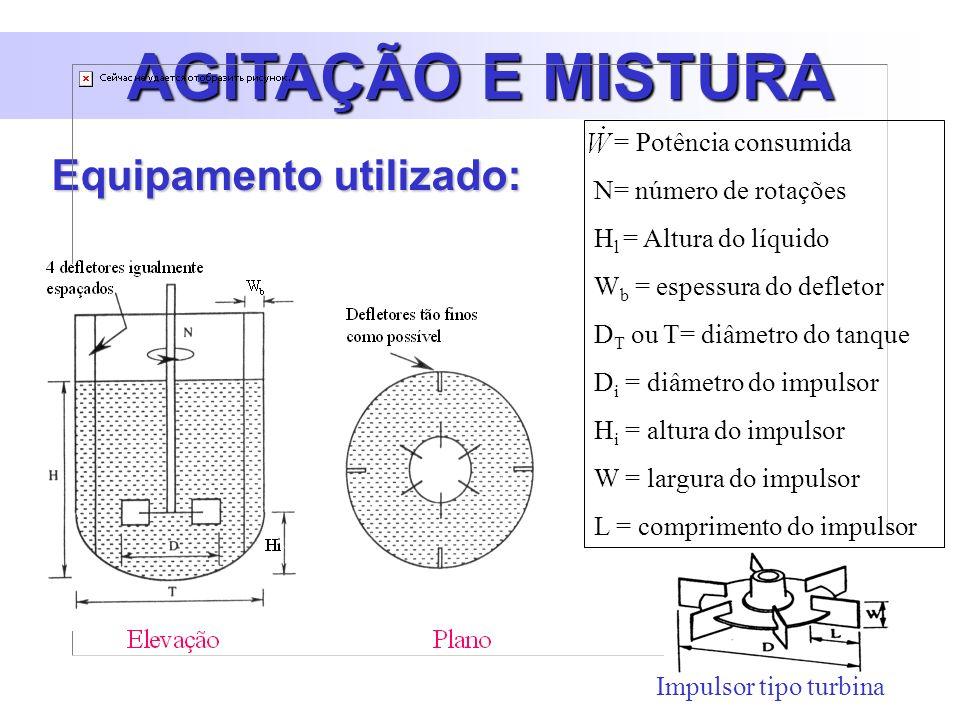 AGITAÇÃO E MISTURA Impulsores : Pás Pás Turbinas de pás e disco Turbinas de pás e disco Hélices Hélices Âncoras Âncoras Espirais duplas Espirais duplas