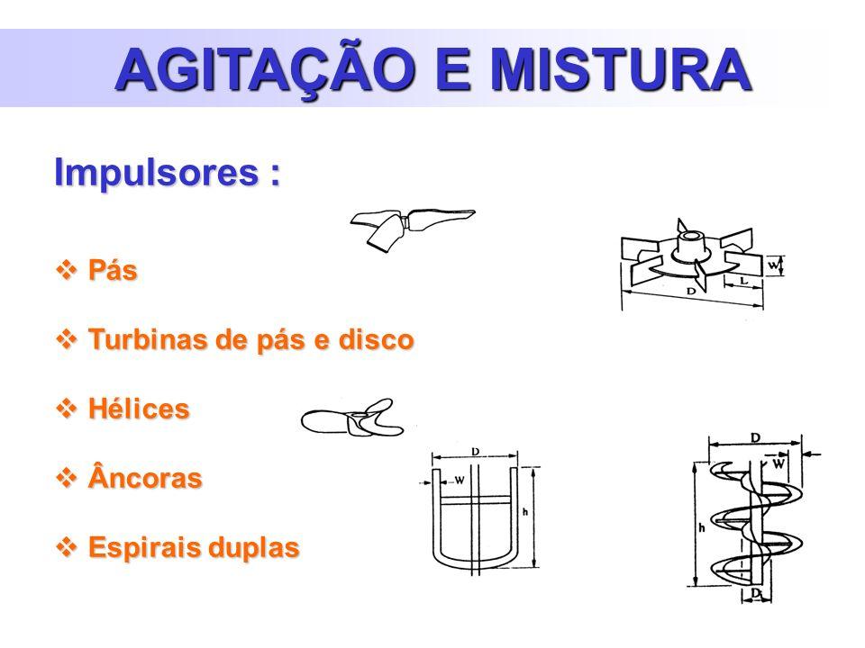AGITAÇÃO E MISTURA A Figura, apresenta os gráficos que se obtém ao modificar a velocidade de agitação e a velocidade superficial com o desenho do reator selecionado