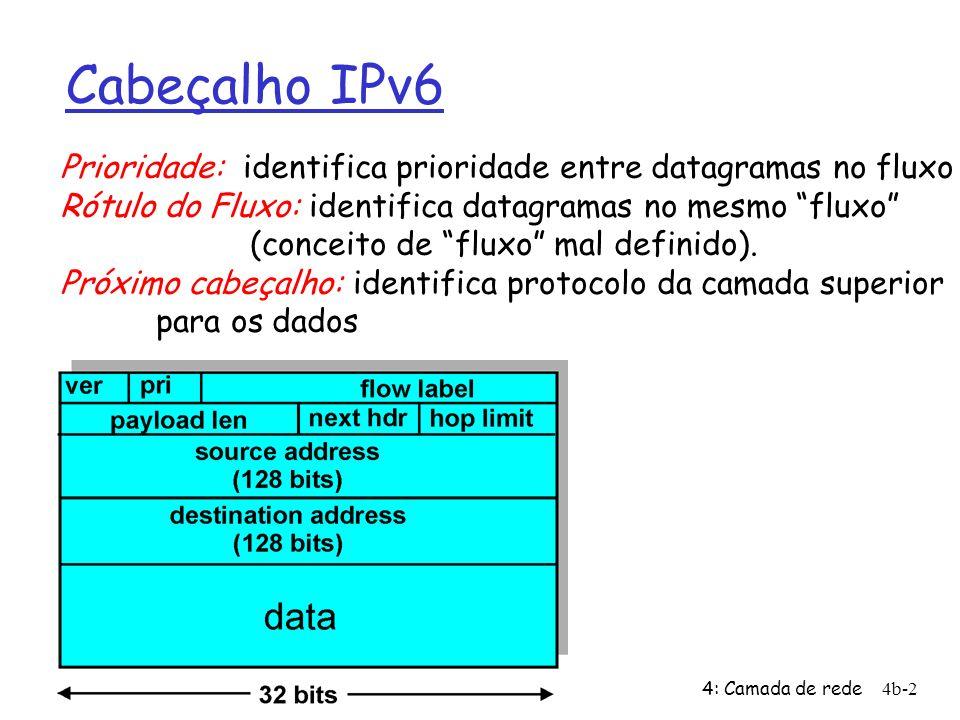4: Camada de rede4b-2 Cabeçalho IPv6 Prioridade: identifica prioridade entre datagramas no fluxo Rótulo do Fluxo: identifica datagramas no mesmo fluxo (conceito de fluxo mal definido).