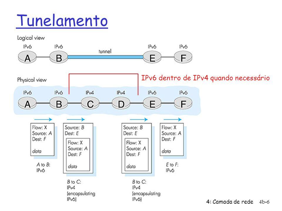 4: Camada de rede4b-6 Tunelamento IPv6 dentro de IPv4 quando necessário