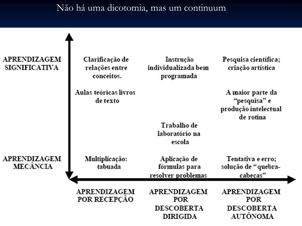 Não há uma dicotomia, mas um continuum