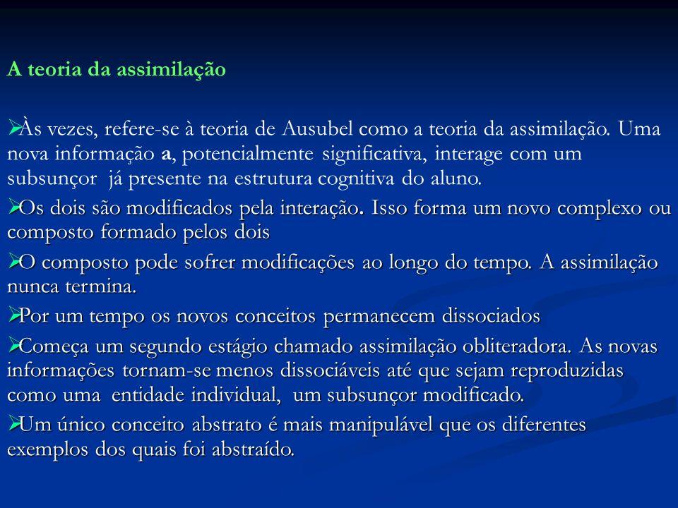 A teoria da assimilação Às vezes, refere-se à teoria de Ausubel como a teoria da assimilação. Uma nova informação a, potencialmente significativa, int