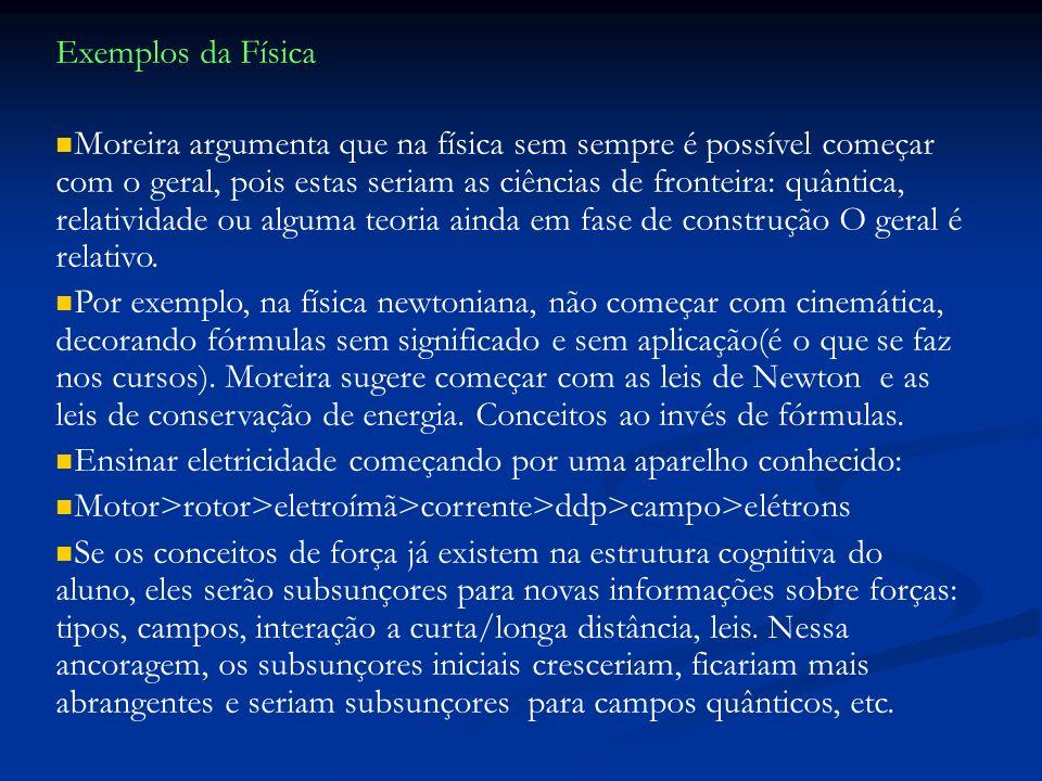 Exemplos da Física Moreira argumenta que na física sem sempre é possível começar com o geral, pois estas seriam as ciências de fronteira: quântica, re