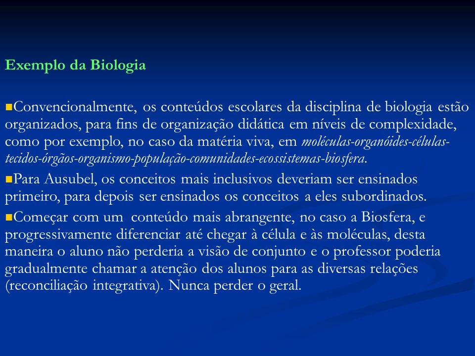 Exemplo da Biologia Convencionalmente, os conteúdos escolares da disciplina de biologia estão organizados, para fins de organização didática em níveis