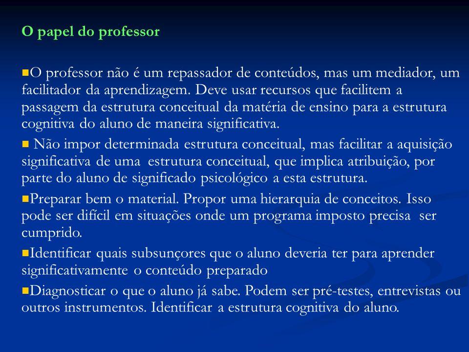 O papel do professor O professor não é um repassador de conteúdos, mas um mediador, um facilitador da aprendizagem. Deve usar recursos que facilitem a