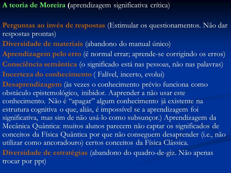 A teoria de Moreira (aprendizagem significativa crítica) Perguntas ao invés de respostas (Estimular os questionamentos. Não dar respostas prontas) Div