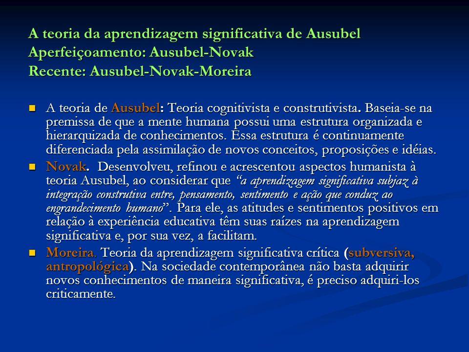 A teoria da aprendizagem significativa de Ausubel Aperfeiçoamento: Ausubel-Novak Recente: Ausubel-Novak-Moreira A teoria de Ausubel: Teoria cognitivis