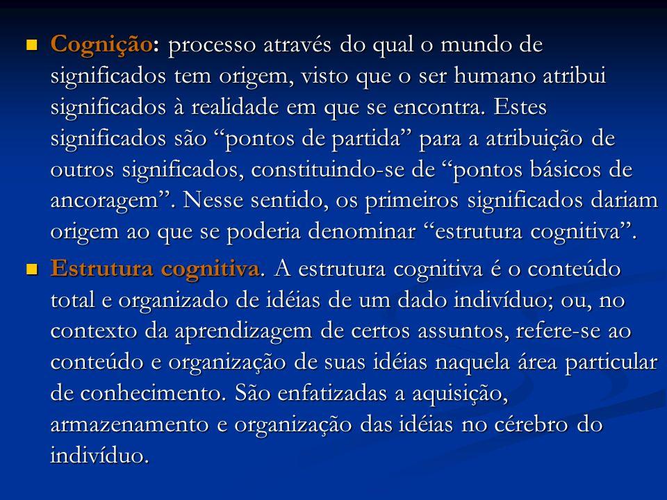 Cognição: processo através do qual o mundo de significados tem origem, visto que o ser humano atribui significados à realidade em que se encontra. Est